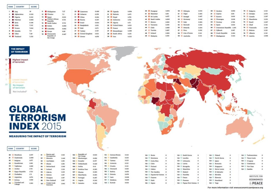terrorism with its global impact Economics and peace released its fifth edition of the global terrorism index,   the index analyses the impact of terrorism for 163 countries,.